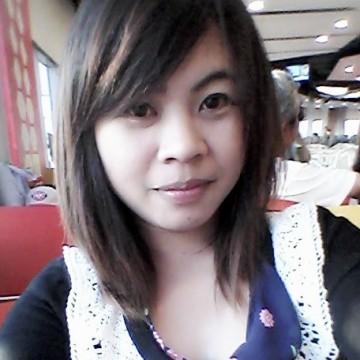 ห็ Pronly, 30, Thai Mueang, Thailand