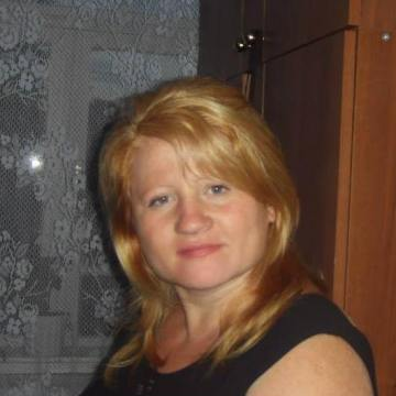 Ritka Melniciuc, 40, Kishinev, Moldova