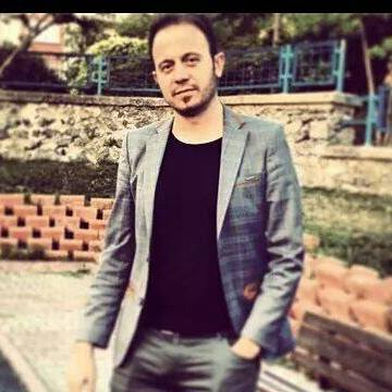 Ilker Karaca, 32, Istanbul, Turkey