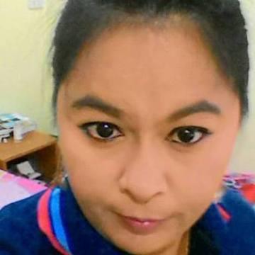 Tanaton Tammassatjakun, 37, Tha Sala, Thailand
