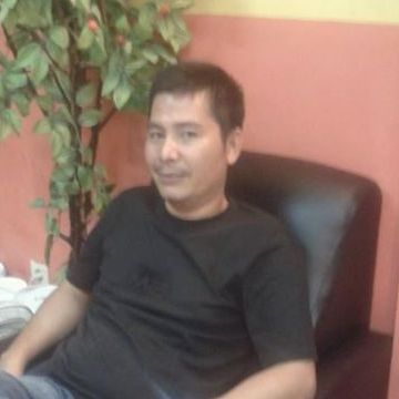 Jhon Hendri, 36, Jakarta, Indonesia