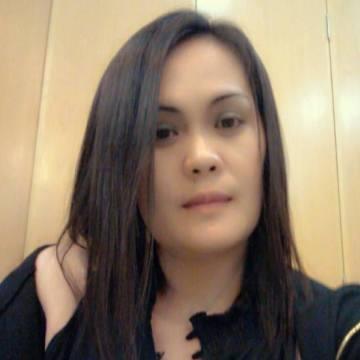 gisselle, 46, Sandakan, Malaysia