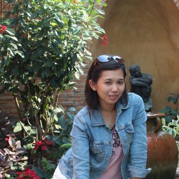 tikky, 31, Bangkok Noi, Thailand