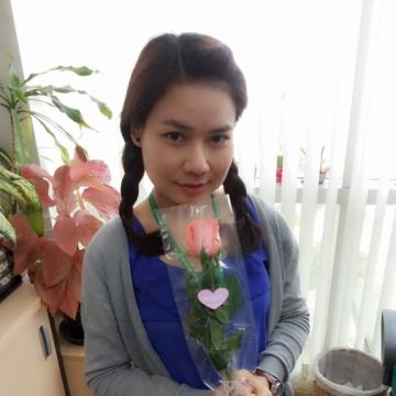 Sandy, 32, Bangkok Noi, Thailand