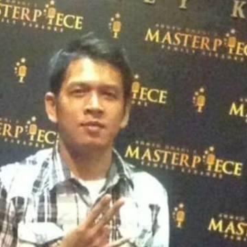 Rizky Akmal, 36, Bandung, Indonesia