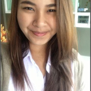 Mink, 23, Cha-am, Thailand