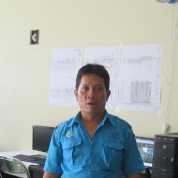 Ronny Salamony, 46, Jakarta, Indonesia