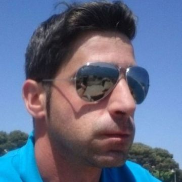 Dani Fernandez Jimenez, 32, Girona, Spain
