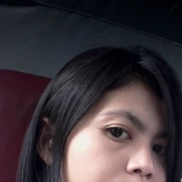 Amara Chaorakham, 31, Pathum Wan, Thailand