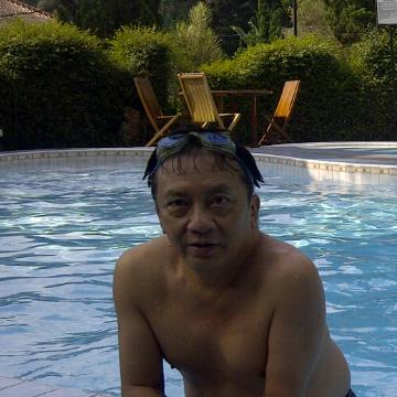 ngiauw supriadi djohari, 55, Jakarta, Indonesia