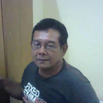 wilson em sitorus, 47, Medan, Indonesia