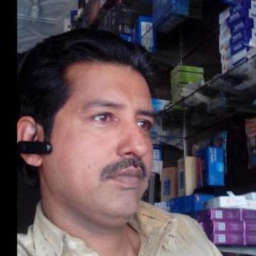 mian adil, 32, Sangli, India