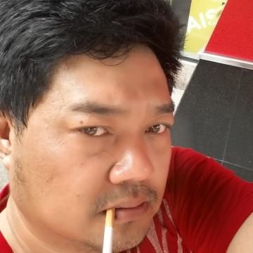 U ZawLin, 28, Yangon, Myanmar (Burma)