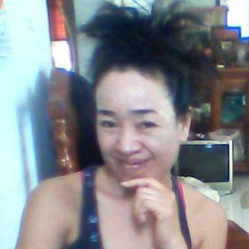 pornphun, 47, Mueang Chiang Mai, Thailand