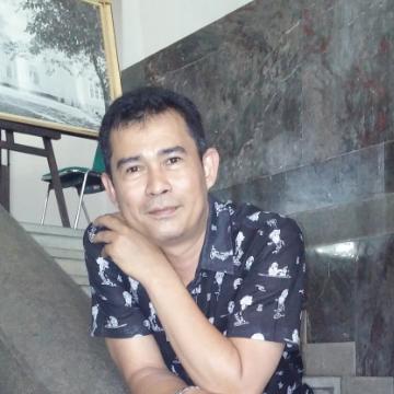 Eka Doank, 48, Jakarta, Indonesia