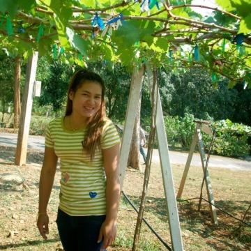 อำไพวรรณ กิตติราช, 27, Thai Charoen, Thailand