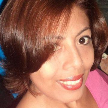 lilliette, 32, Managua, Nicaragua