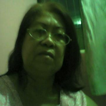 Jayne So, 60, Masbate City, Philippines