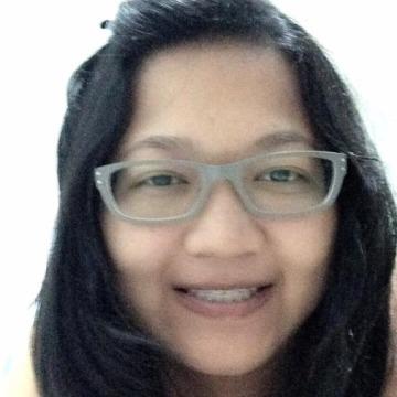 Rattanavadee Rattanapan, 26, Nakhon Si Thammarat, Thailand