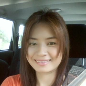 จิราวัลย์ ราช บุตสีลีา บุตสีลี, 28, Bangkok Noi, Thailand