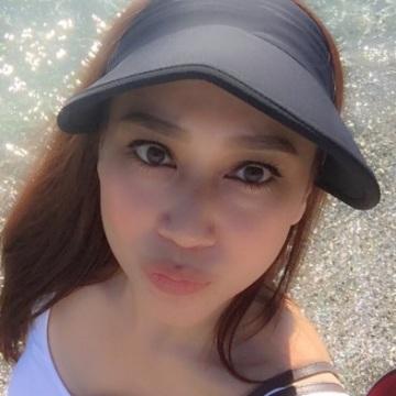 Angelyc, 37, Jakarta, Indonesia