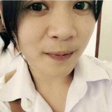 Maneewan nuntasaeng, 21, Bang Kapi, Thailand