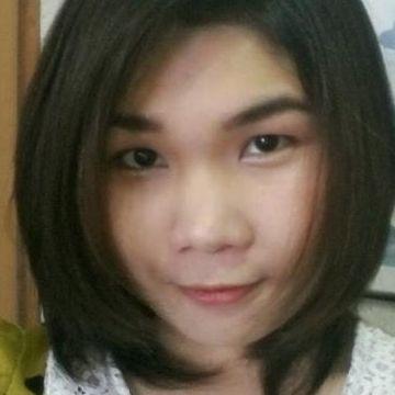 Yuyuu, 32, Mueang Udon Thani, Thailand