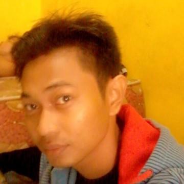 Aries ramadhanu, 28, Balikpapan, Indonesia