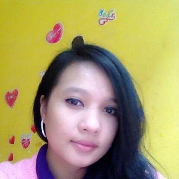 rima, 26, Jakarta, Indonesia