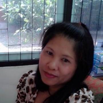 CHITA, 40, Bangkok Noi, Thailand