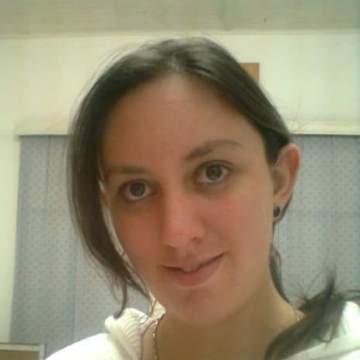 Julia, 28, Asuncion, Paraguay