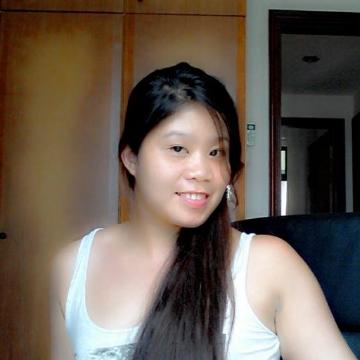 Lynn Andre, 29, Rainham, United Kingdom