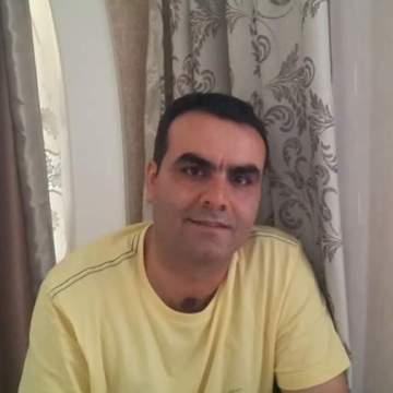 hasan özsoy, 37, Izmir, Turkey