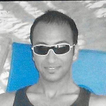 amr, 35, Cairo, Egypt