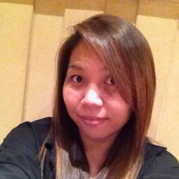 diawdye, 31, Thai, Vietnam
