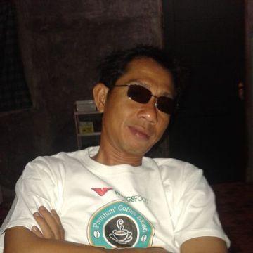 Esge Winar, 39, Indramayu, Indonesia