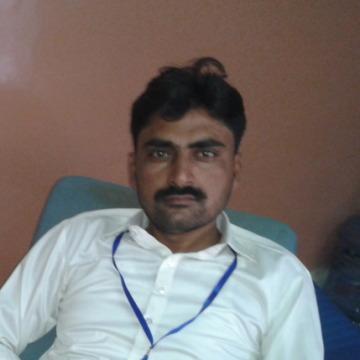 Mir Ali Akbar, 29, Hyderabad, Pakistan