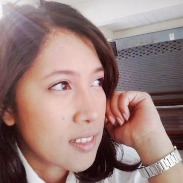 tucksina intarayanyot, 31, Thung Song, Thailand