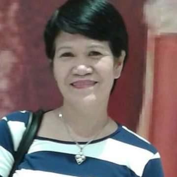 Leona 5, 49, Rodriguez, Philippines