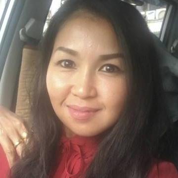 amEye, 42, Nakhon Si Thammarat, Thailand