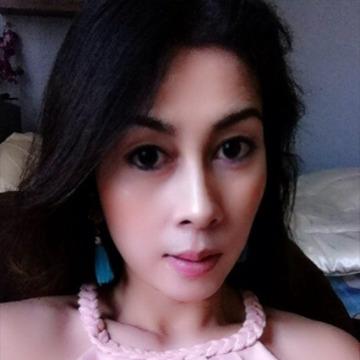 Jaaey Athi, 37, Bangkok Noi, Thailand