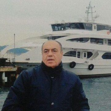raafat reslan, 59, Beyrouth, Lebanon