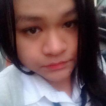 Minnie SoCute, 23, Ban Phaeo, Thailand