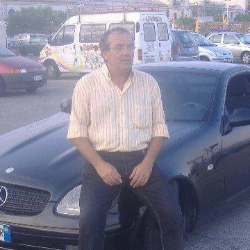 Sebastiano Costanzo, 61, Catania, Italy