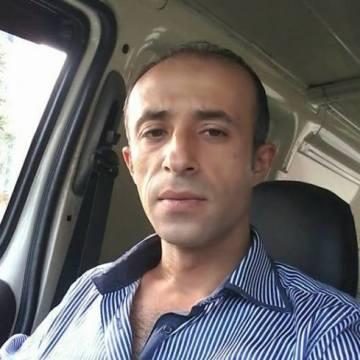 Özgür Kabadayı, 32, Istanbul, Turkey