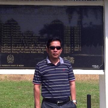 Erwin ramali, 35, Depok, Indonesia