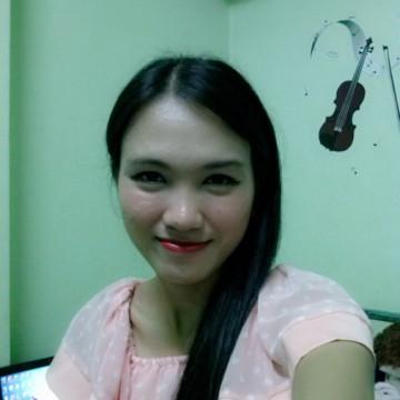 Sasiwimon Lapchon, 27, Bangkok Noi, Thailand
