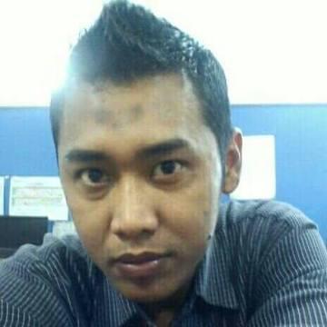 Rizky Mohammadenilladz, 35, Surabaya, Indonesia