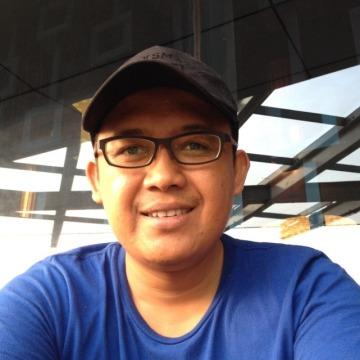 Indra bandrex, 38, Jakarta, Indonesia