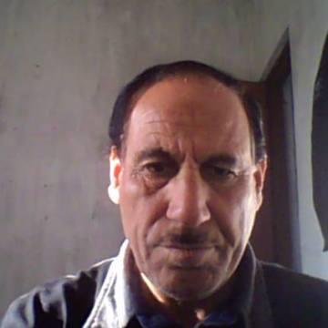 hussein alwan, , Bagdad, Iraq